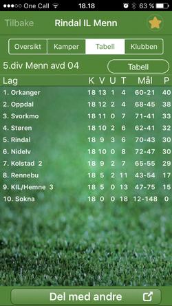 Endelig tabell 5. divisjon avd 4 - 2016