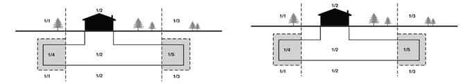 Anleggseigedom - illustrasjon.png