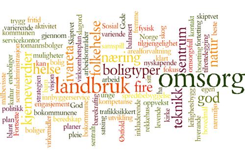 wordle - mange ord -