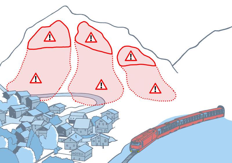 Snøskredvarsel
