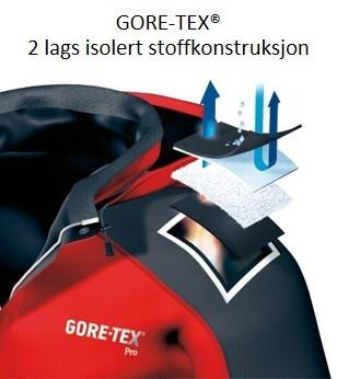 GORE-TEX 2 lags isolert stoffkonstruksjon.jpg