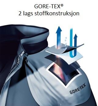 GORE-TEX 2 lags stoffkonstruksjon.jpg
