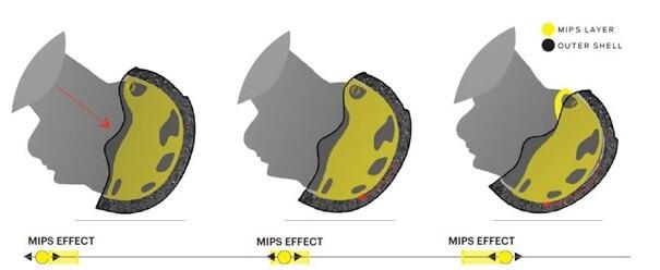 MIPS EFFEKT.jpg