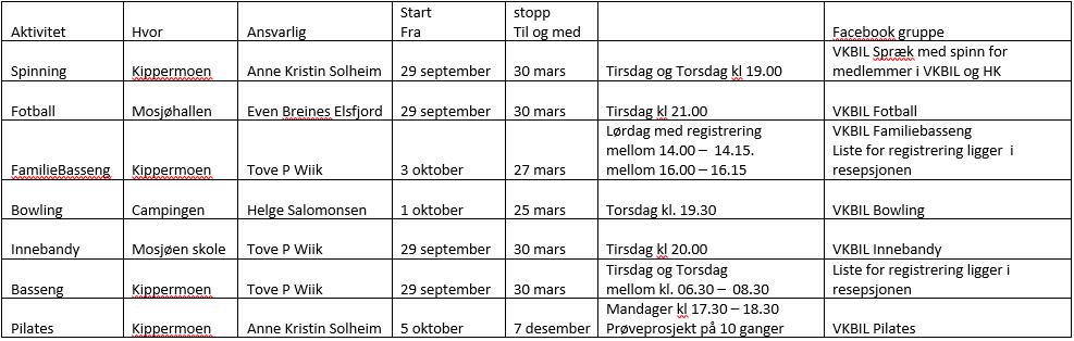 aktivitetshjul 20-21.PNG