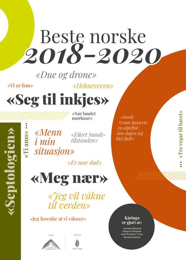 Plakat for Beste norske 2018-2020